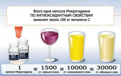 Микрогидрин